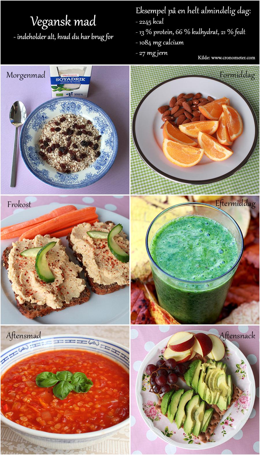 hvor meget må man spise om dagen